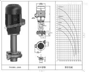 BRINKMANN不銹鋼沉水泵TVG900