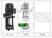 BRINKMANN不銹鋼沉水泵TVG400