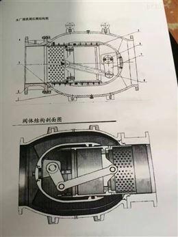 HL941X活塞式电动多功能控制阀