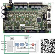 3轴全位置闭环步进伺服驱静音S型CAN通讯